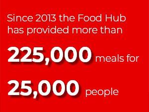 We pass latest landmark of 25,000 people fed